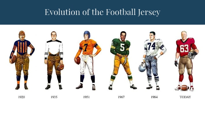 Evolution of the Football Jersey